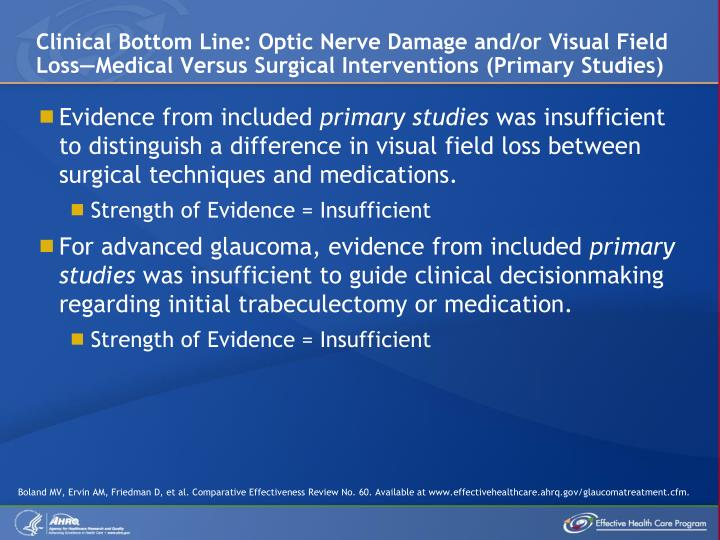 Clinical Bottom Line: Optic Nerve Damage and/or Visual Field Loss—Medical Versus Surgical Interventions (Primary Studies)