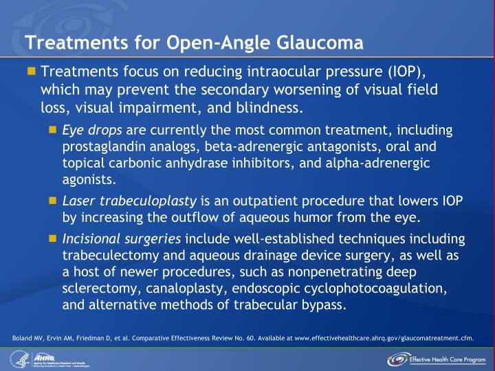 Treatments for Open-Angle Glaucoma