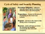 cycle of safety and security planning1