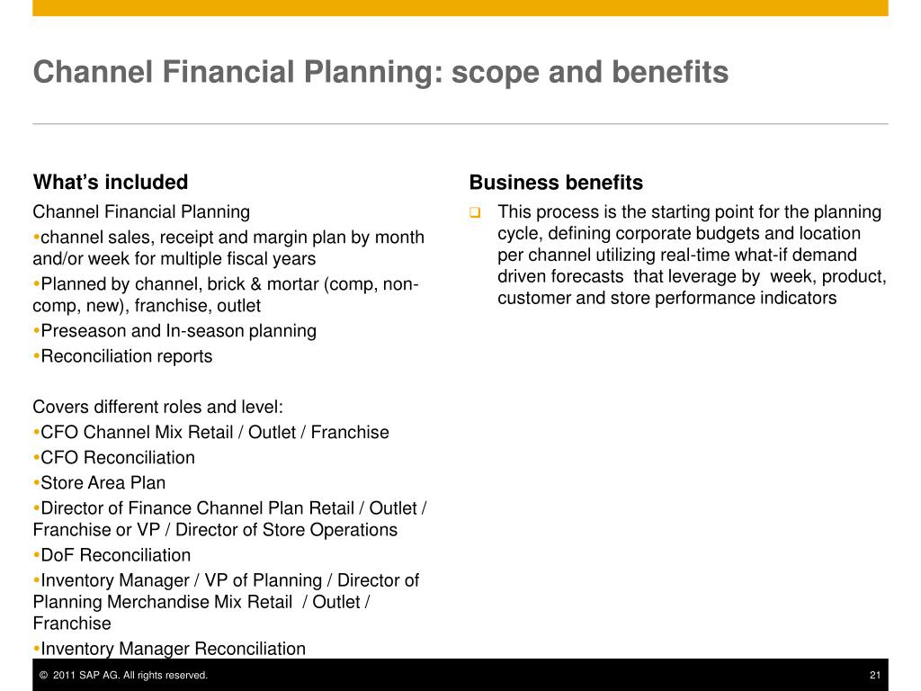 PPT - SAP Planning for Retail rapid-deployment solution