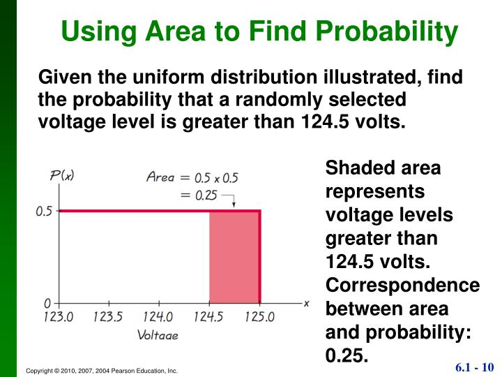 Using Area to Find Probability