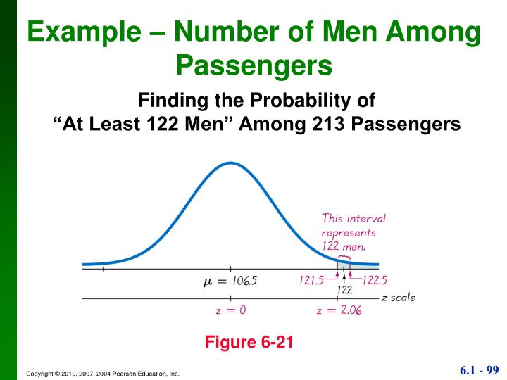 Example – Number of Men Among Passengers