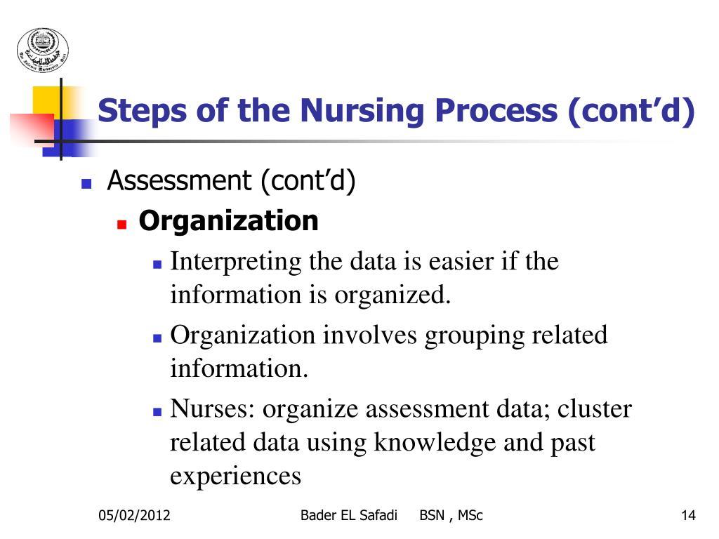 PPT - Chapter 2 Nursing Process PowerPoint Presentation ...