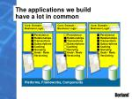 the applications we build have a lot in common
