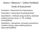 assess measure collect feedback