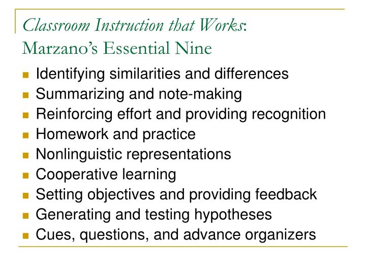 research based instructional strategies