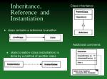 inheritance reference and instantiation