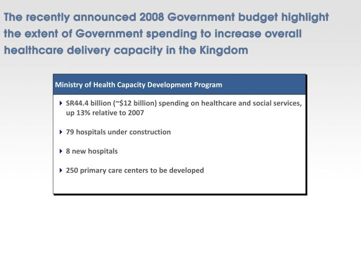 Ministry of Health Capacity Development Program