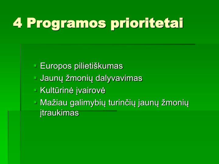 4 Programos prioritetai