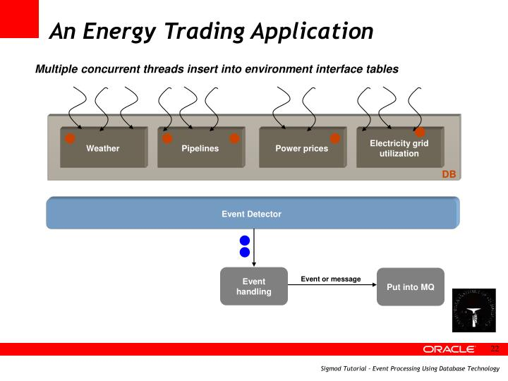 An Energy Trading Application