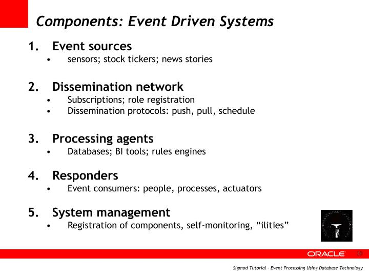 Components: Event Driven Systems