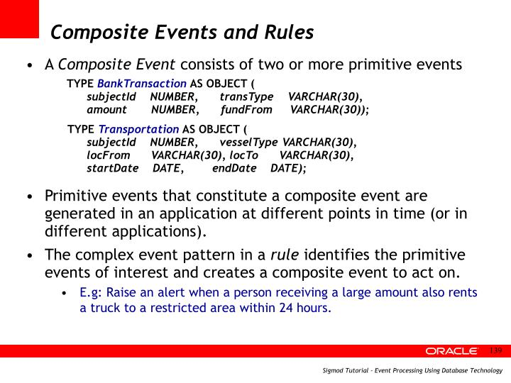 Composite Events and Rules
