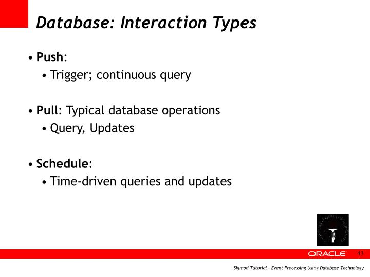 Database: Interaction Types