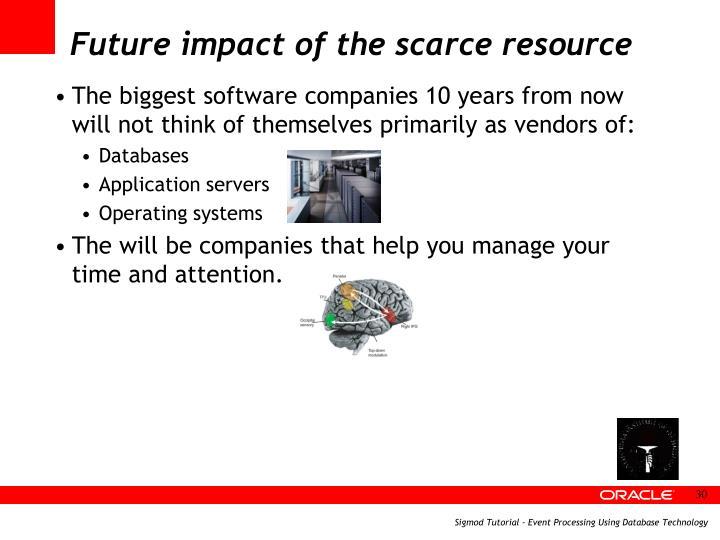 Future impact of the scarce resource