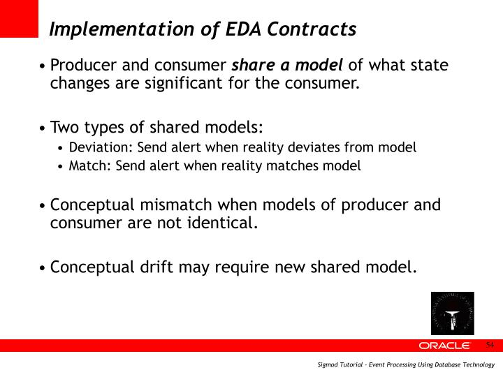 Implementation of EDA Contracts