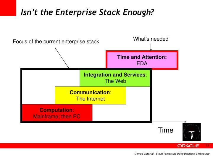 Isn't the Enterprise Stack Enough?