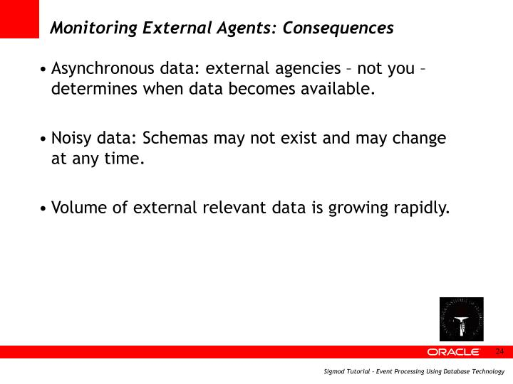 Monitoring External Agents: Consequences