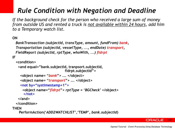 Rule Condition with Negation and Deadline