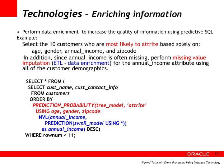 Technologies –