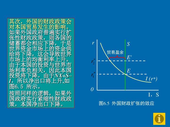 其次,外国的财政政策会对本国贸易发生的影响。