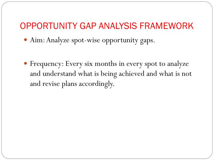 OPPORTUNITY GAP ANALYSIS FRAMEWORK
