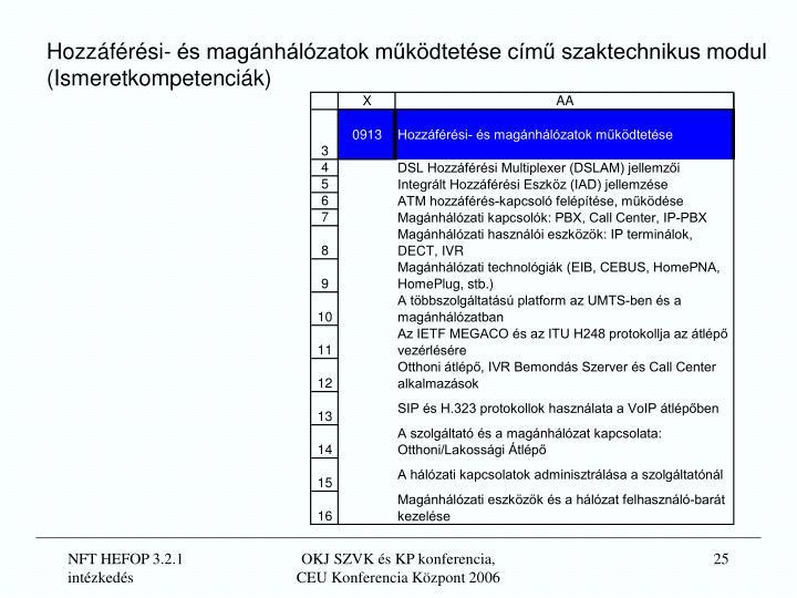 Hozzáférési- és magánhálózatok működtetése című szaktechnikus modul