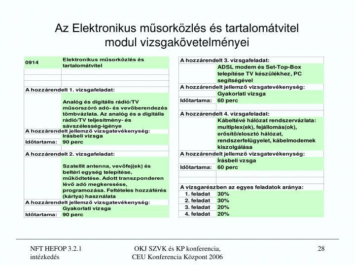 Az Elektronikus műsorközlés és tartalomátvitel