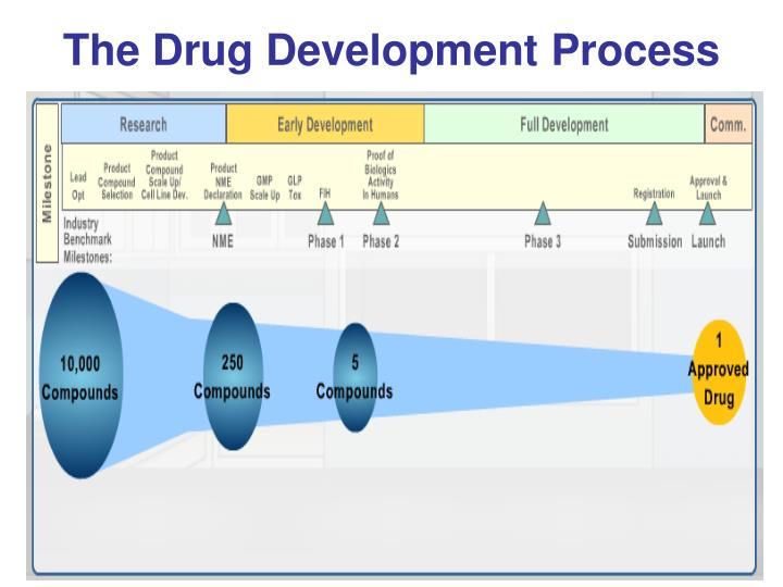 ppt - insights into medicinal chemistry powerpoint presentation, Powerpoint templates