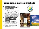 expanding canola markets
