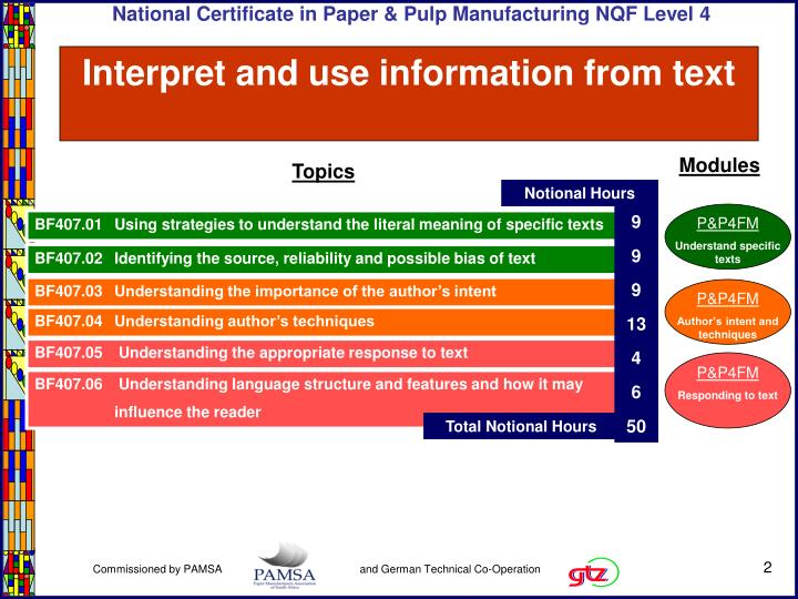 Interpret and use information from text1