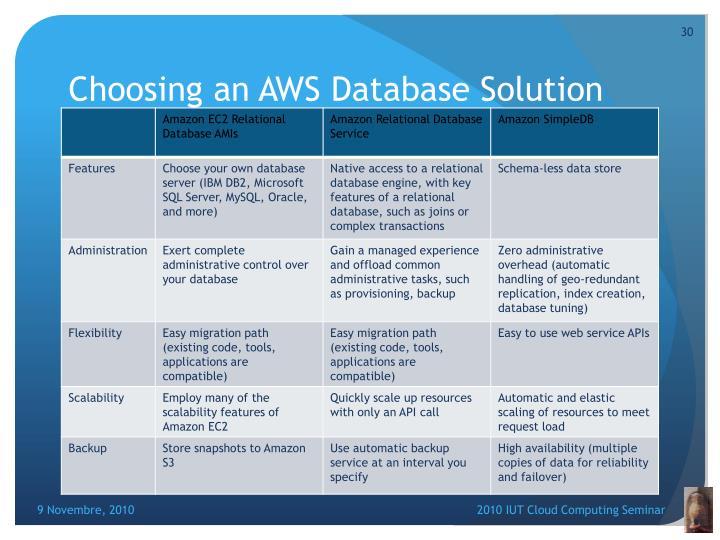 Choosing an AWS Database Solution