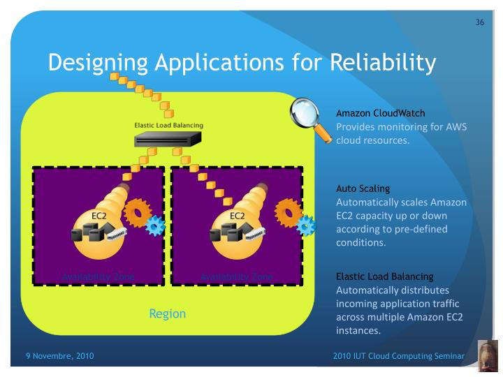 Designing Applications for Reliability