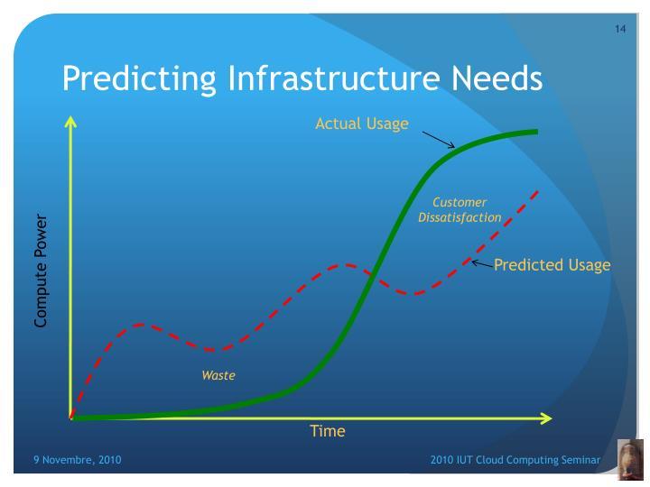 Predicting Infrastructure Needs