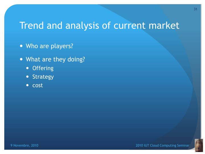 Trend and analysis of current market