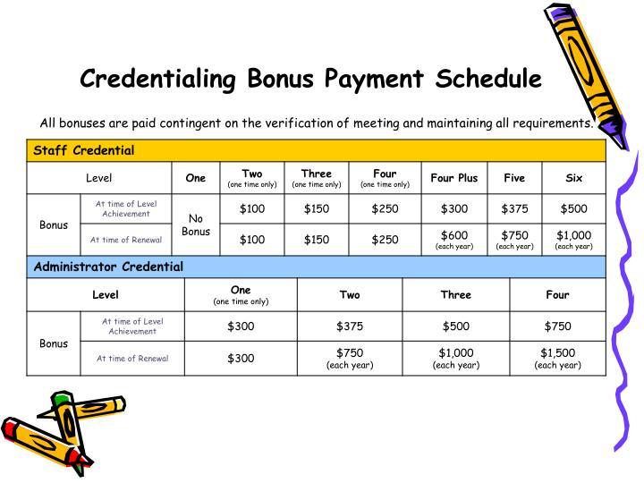 Credentialing Bonus Payment Schedule