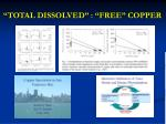 total dissolved free copper