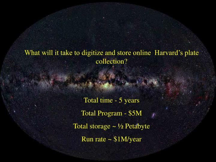 What will it take to digitize and store online  Harvard's plate collection?