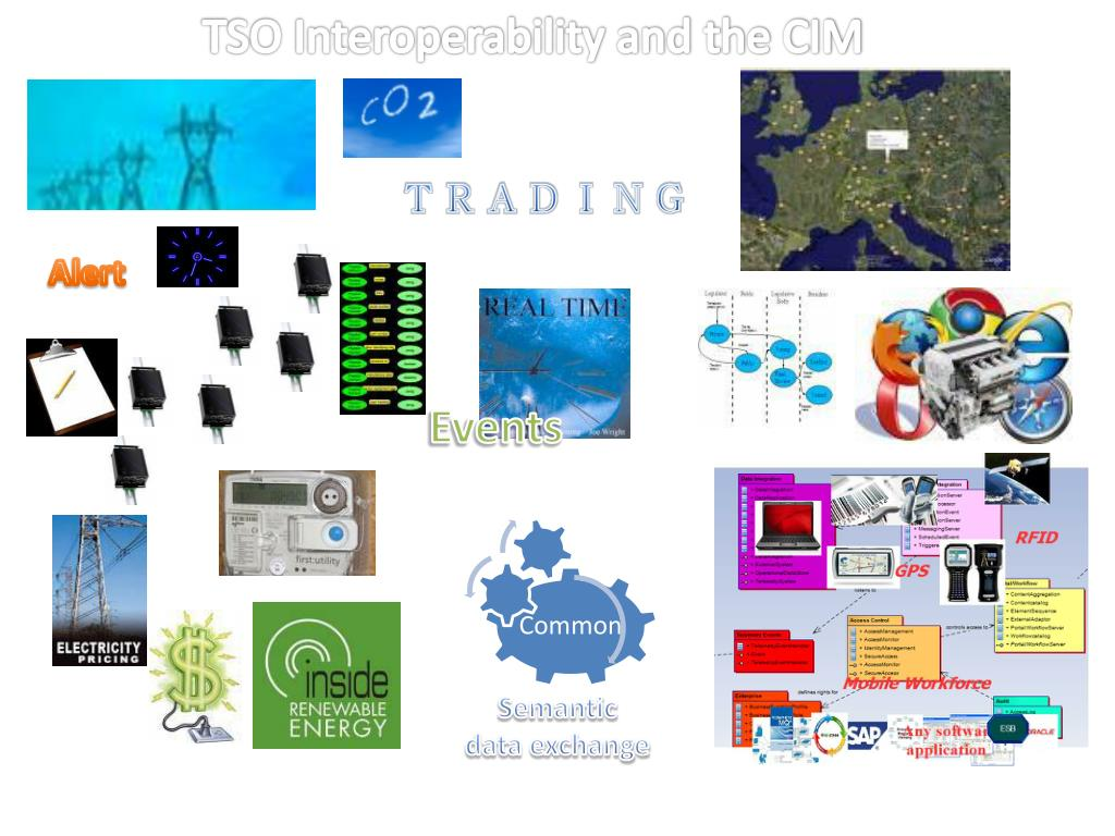 PPT - TRADING PowerPoint Presentation - ID:5701182