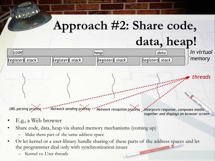 Approach #2: Share code, data, heap!