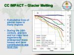 cc impact glacier melting