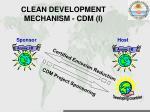 clean development mechanism cdm i