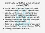 interpretation with plus minus refraction method pmr