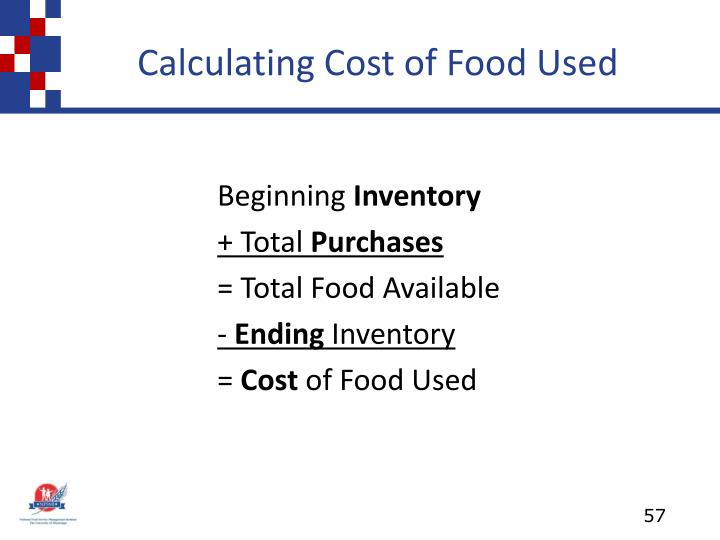 Calculating Cost of Food Used