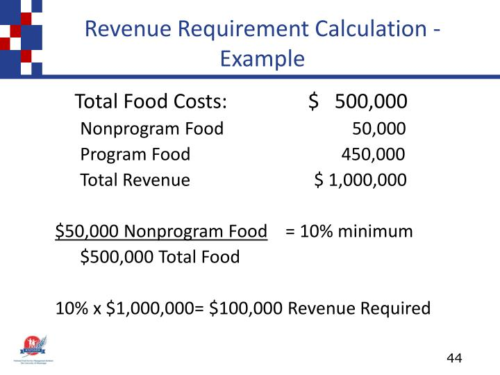 Revenue Requirement Calculation - Example