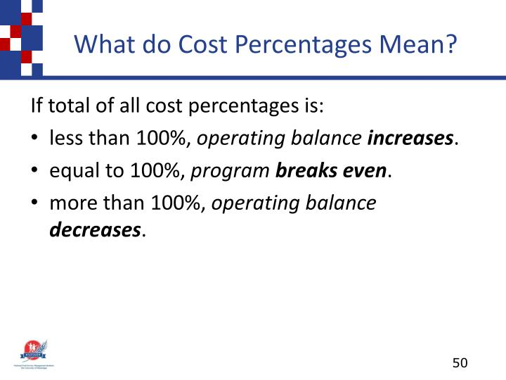 What do Cost Percentages Mean?