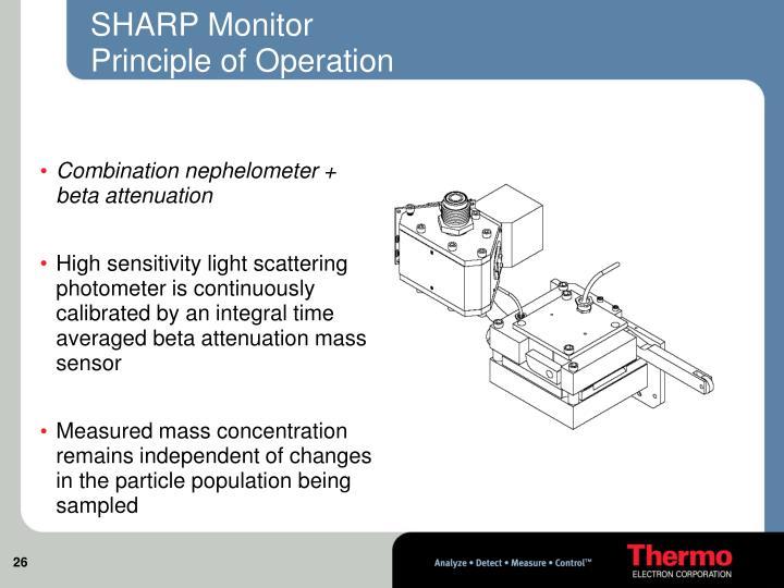 SHARP Monitor