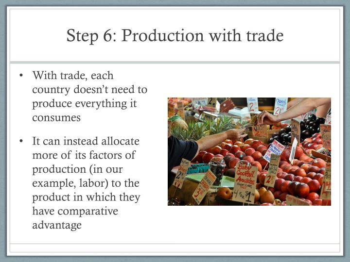 With trade, each country doesn't need to produce everything it consumes