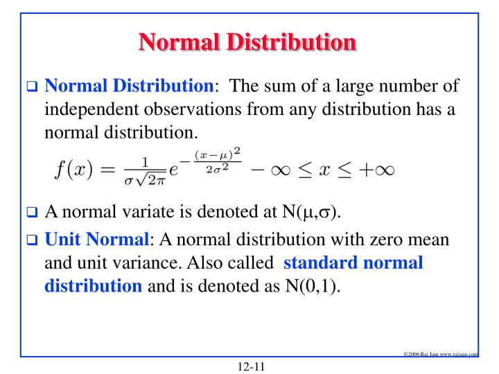 Normal Distribution