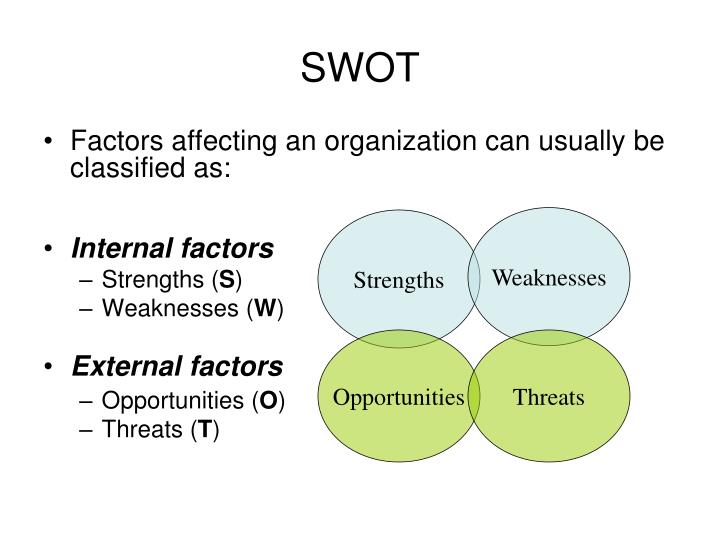 swot analysis on dating organisations Swot analysis is the key stage for surfacing the major strategic issues to be addressed in the strategic plan of an organization.