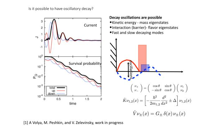 Is it possible to have oscillatory decay?